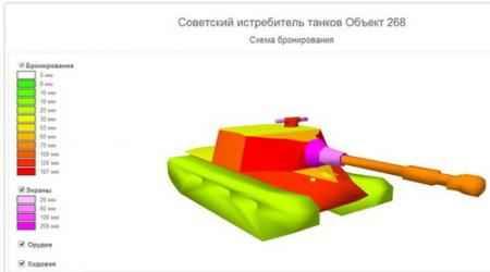 Здесь будут схемы бронирования разных танков.  Броня по всему боковому корпусу составляет не более 60 мм.