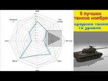 Танк месяца. 5 лучших средних танка 10 уровня (ноябрь)