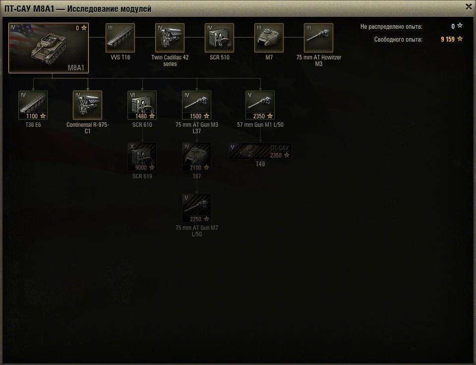 Тема m8a1 американский танк world of tanks
