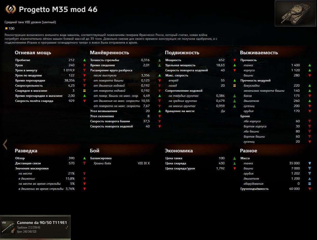 Progetto M35 mod 46