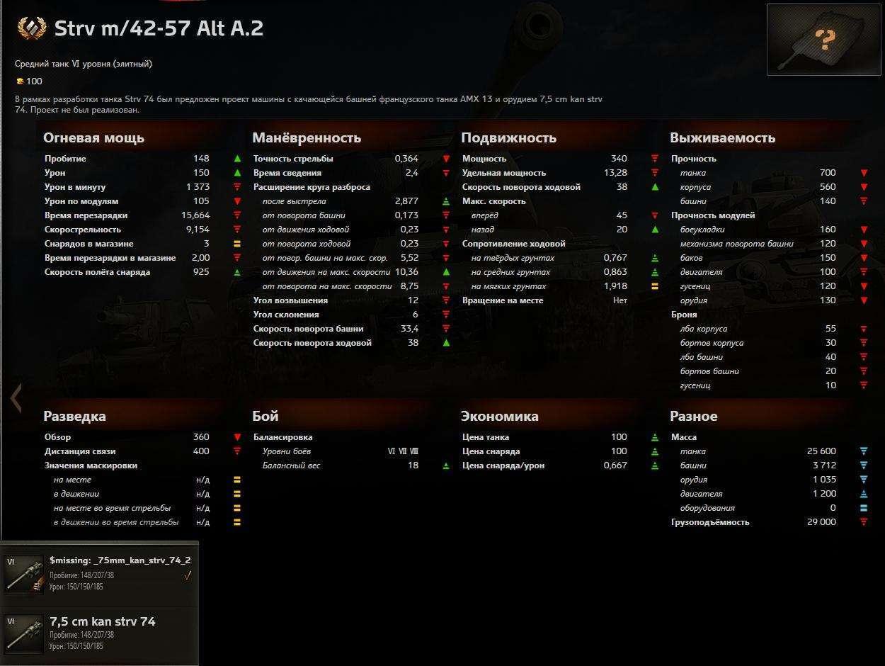 Strv m/42-57 Alt A.2 шведский прем танк