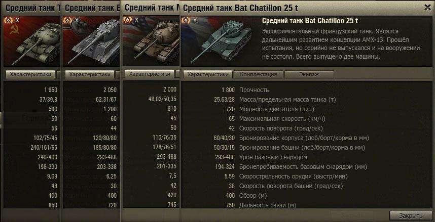 Сейчас уже неизвестно, от кого исходила эта идея, но объект 730 стал прямым развитием линии танка ис-3